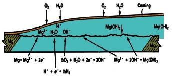 http://metallurgydata.persiangig.com/image/%D8%AE%D9%88%D8%B1%D8%AF%DA%AF%DB%8C%20%D9%85%D9%86%DB%8C%D8%B2%DB%8C%D9%85%20%285%29.jpg